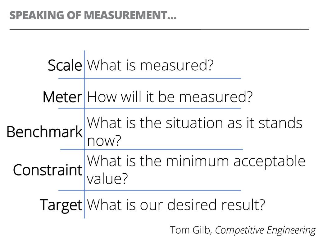 SPEAKING OF MEASUREMENT… 28 Tom Gilb, Competiti...