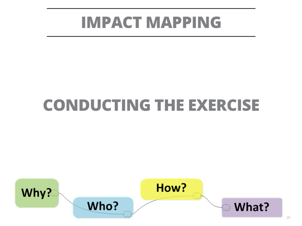 IMPACT MAPPING 29 CONDUCTING THE EXERCISE