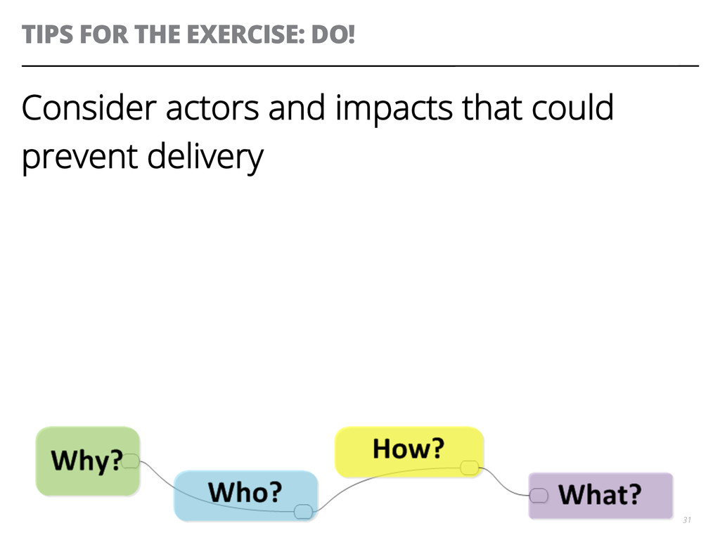 TIPS FOR THE EXERCISE: DO! 31 Consider actors a...