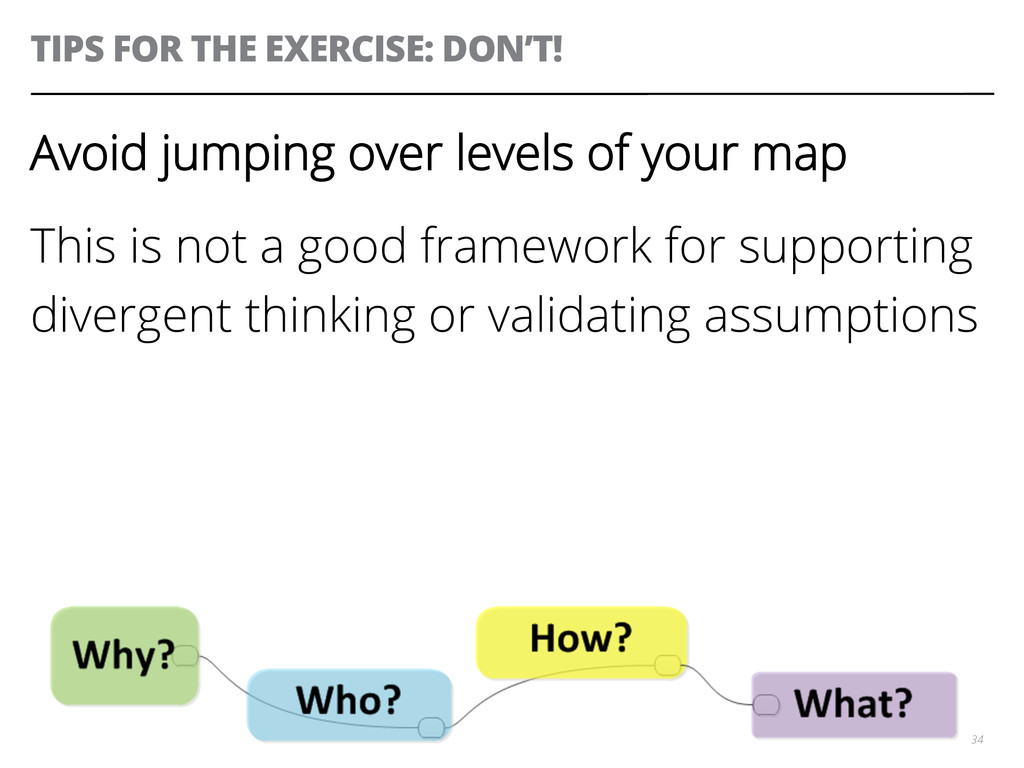 TIPS FOR THE EXERCISE: DON'T! 34 Avoid jumping ...