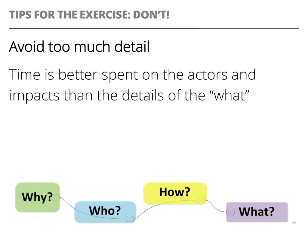 TIPS FOR THE EXERCISE: DON'T! 36 Avoid too much...