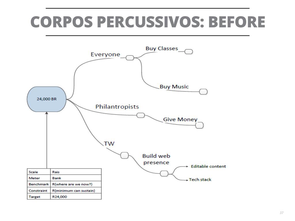 CORPOS PERCUSSIVOS: BEFORE 37