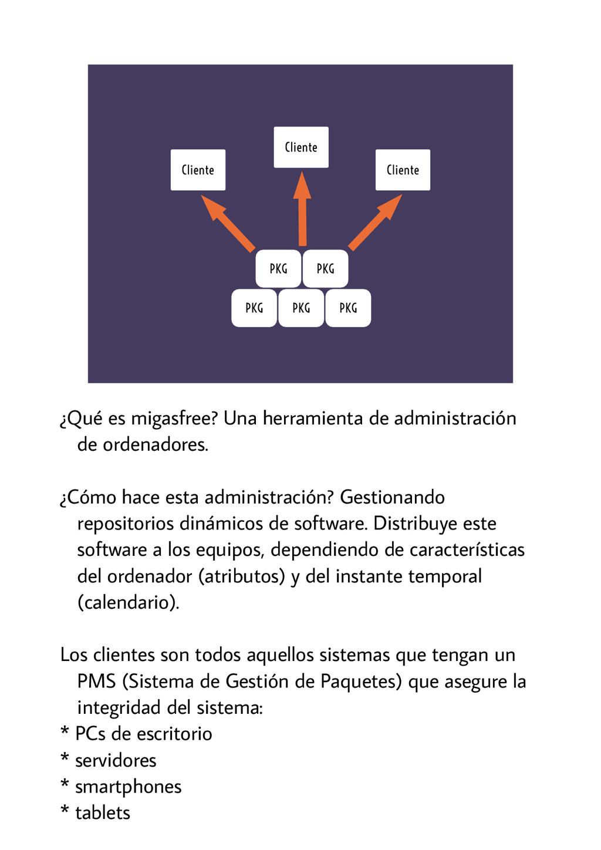 PKG PKG PKG PKG PKG Cliente Cliente Cliente ¿Qu...