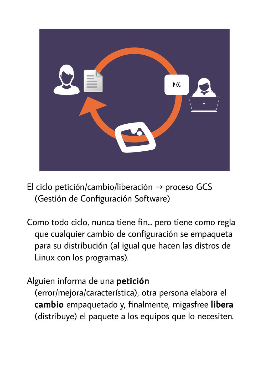 PKG El ciclo petición/cambio/liberación proceso...