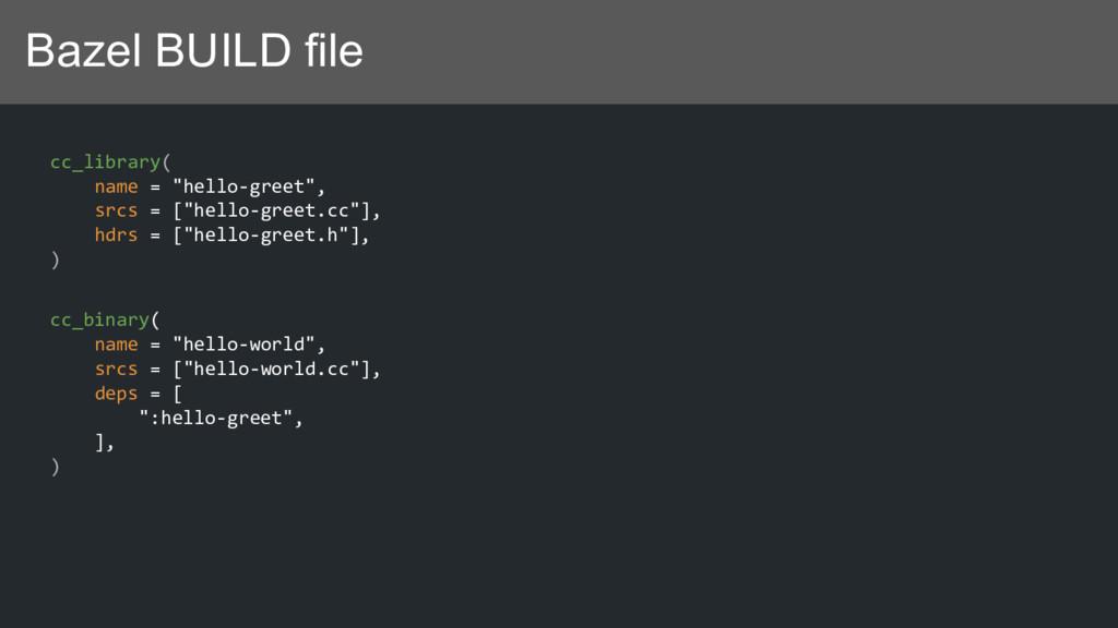 "Bazel BUILD file cc_library( name = ""hello-gree..."