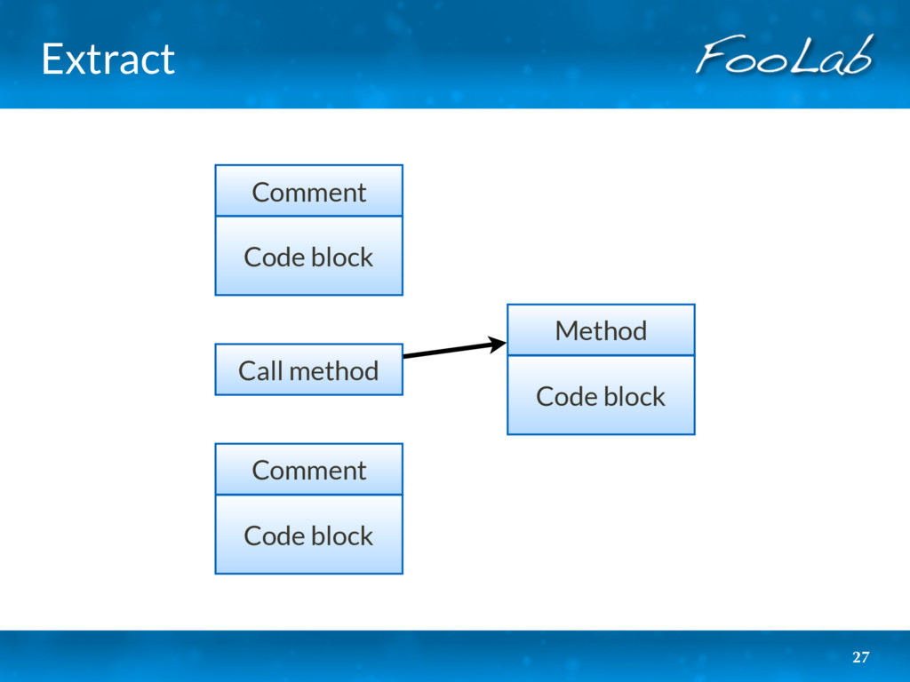 Extract 27 Code block Comment Code block Method...