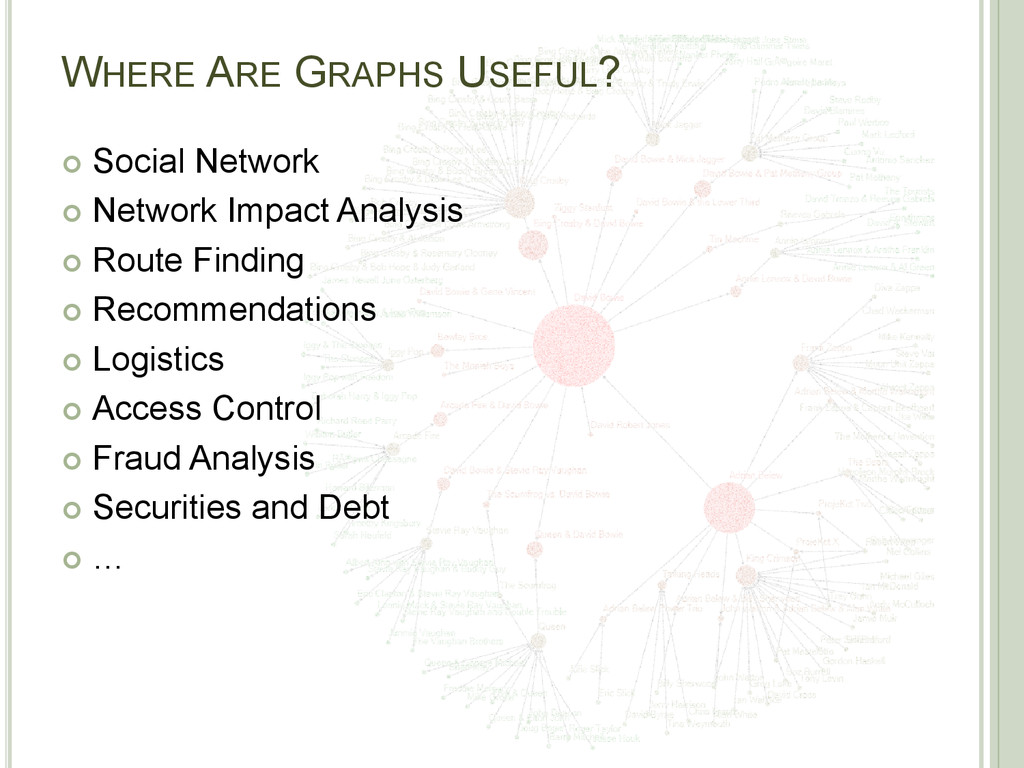 WHERE ARE GRAPHS USEFUL?  Social Network  Net...
