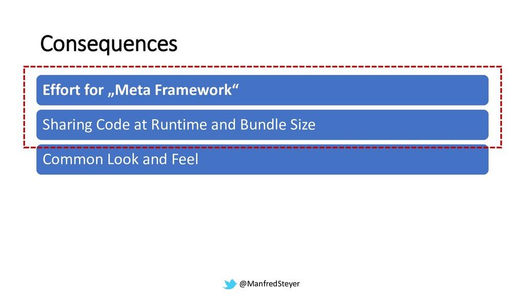 """@ManfredSteyer Consequences Effort for """"Meta Fr..."""
