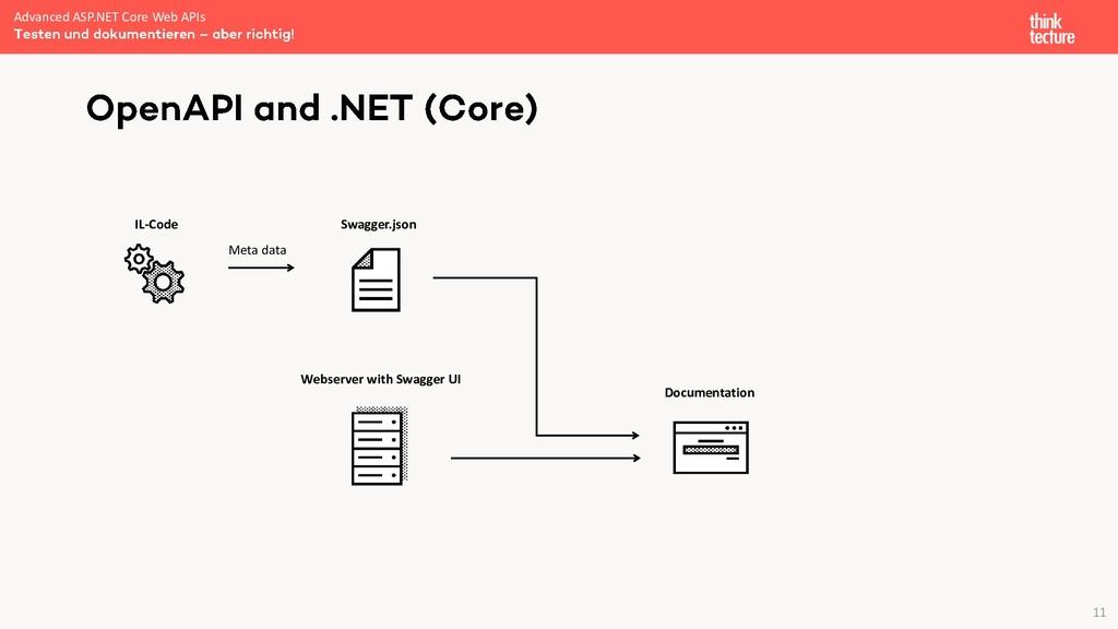 11 Advanced ASP.NET Core Web APIs IL-Code Meta ...