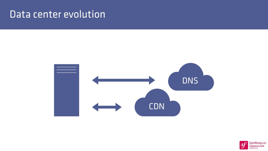 Data center evolution 