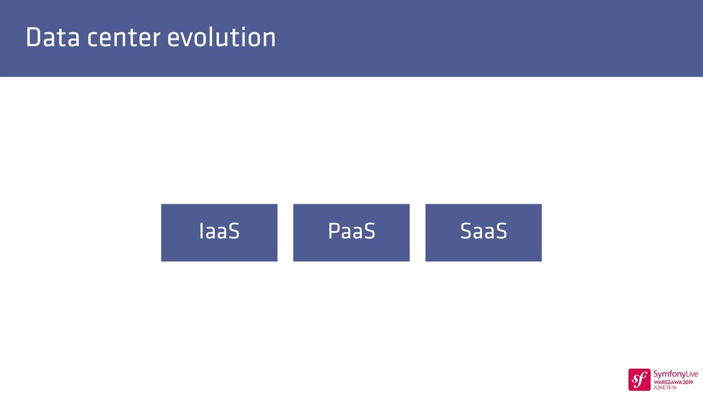 Data center evolution PaaS IaaS SaaS