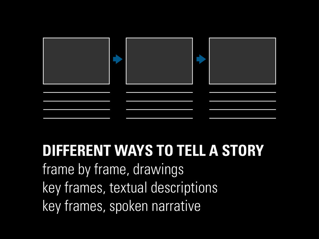 DIFFERENT WAYS TO TELL A STORY frame by frame, ...