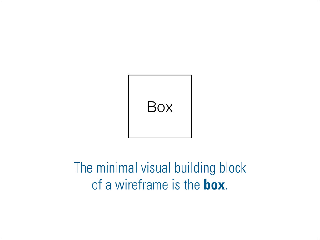 The minimal visual building block of a wirefram...