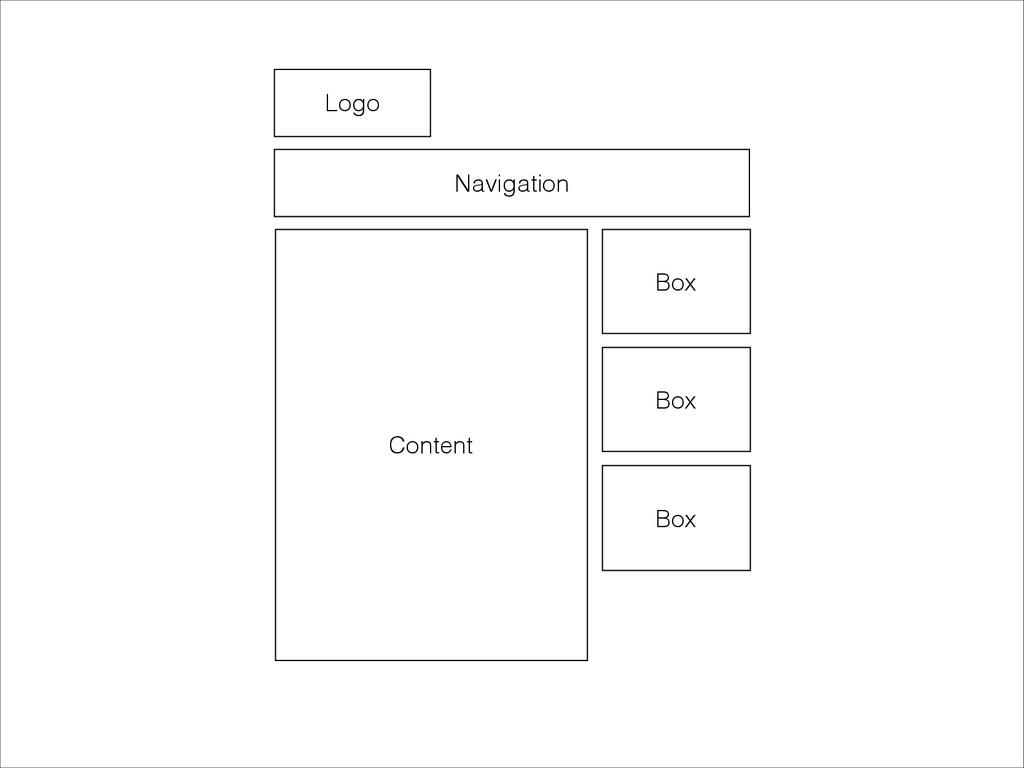 Content Box Box Box Navigation Logo