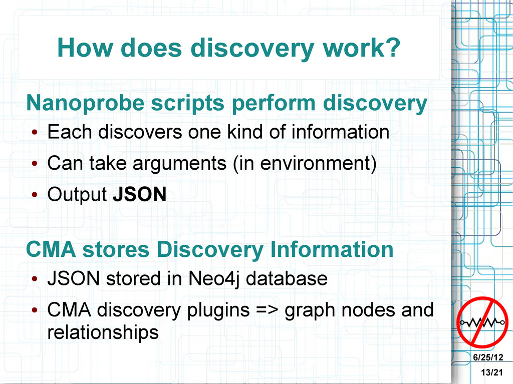 6/25/12 13/21 How does discovery work? Nanoprob...