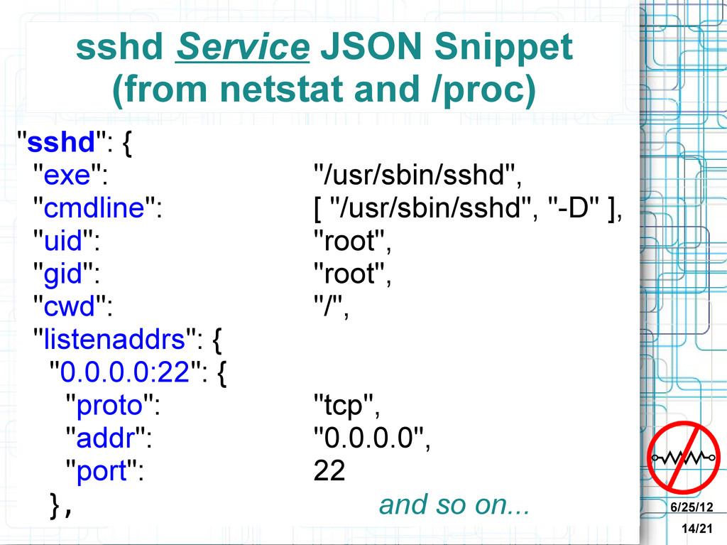 6/25/12 14/21 sshd Service JSON Snippet (from n...