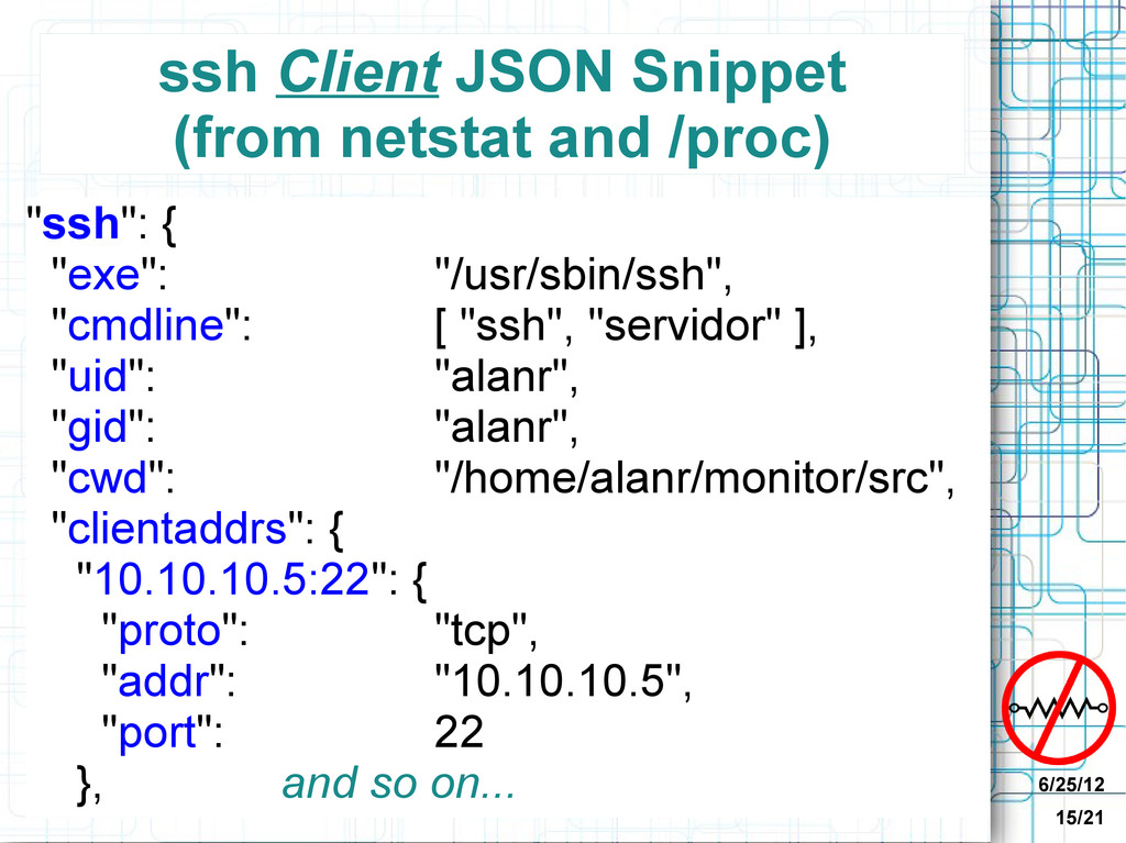 6/25/12 15/21 ssh Client JSON Snippet (from net...