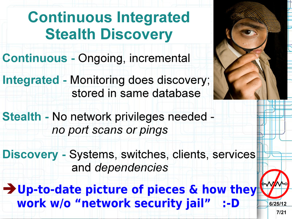6/25/12 7/21 Continuous Integrated Stealth Disc...