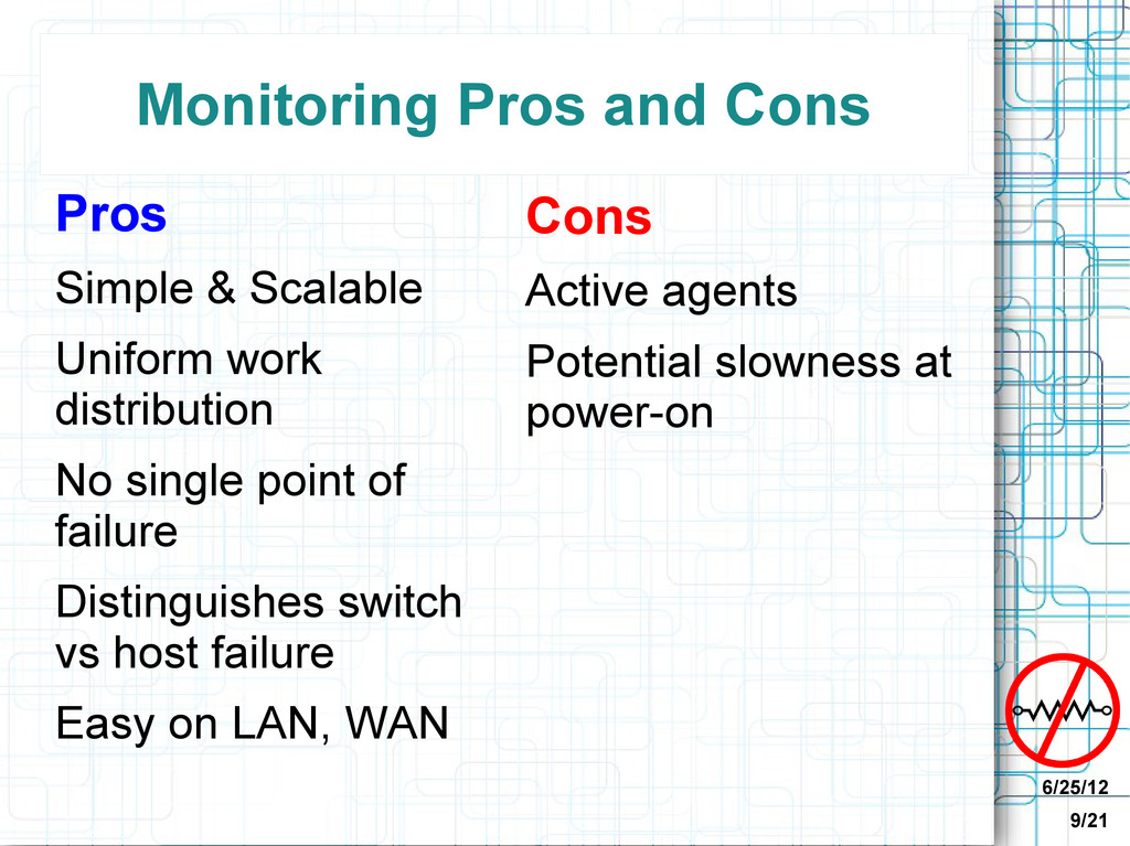 6/25/12 9/21 Monitoring Pros and Cons Pros Simp...