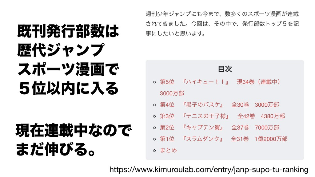 https://www.kimuroulab.com/entry/janp-supo-tu-r...