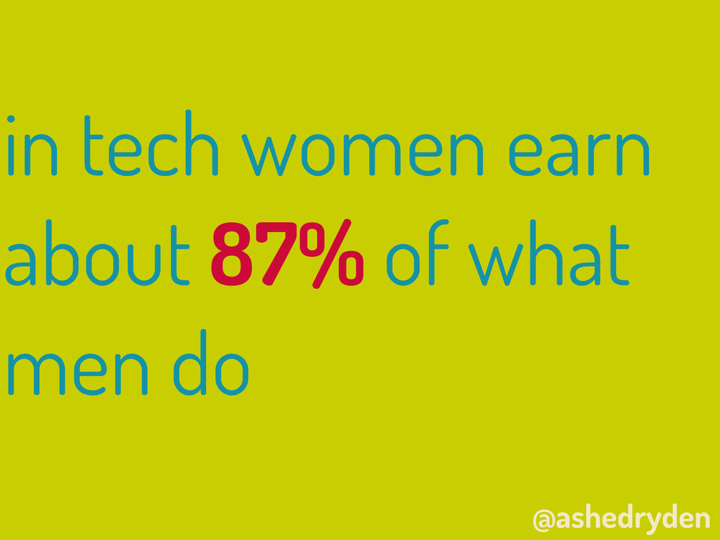 @ashedryden in tech women earn about 87% of wha...