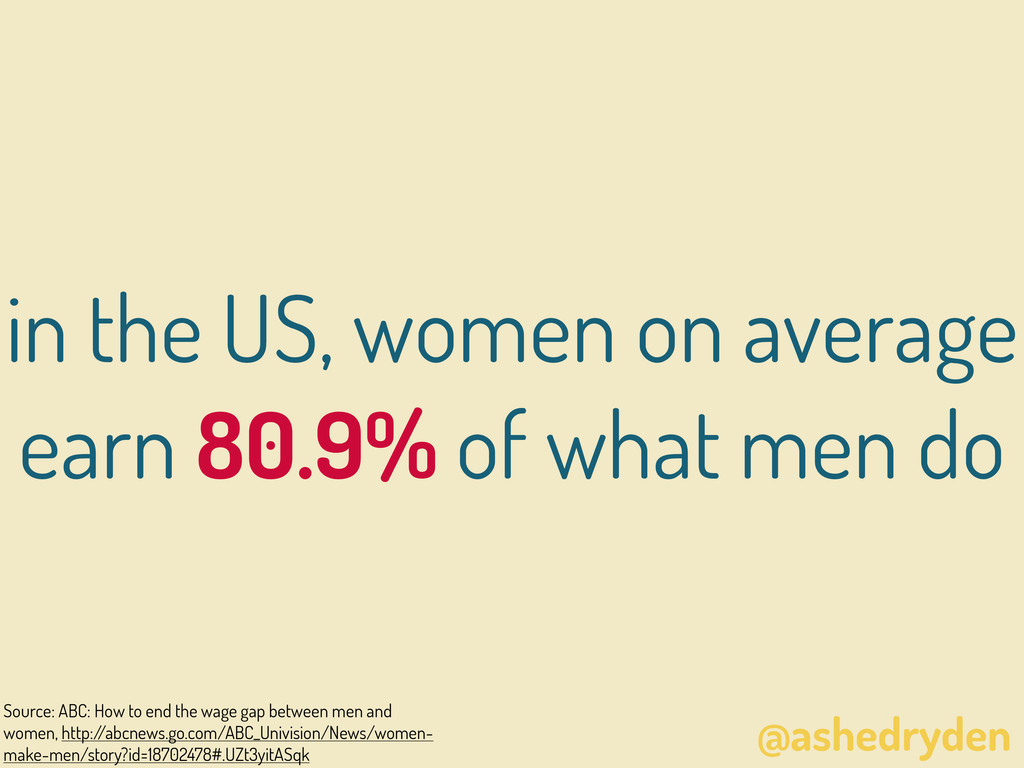 @ashedryden in the US, women on average earn 80...