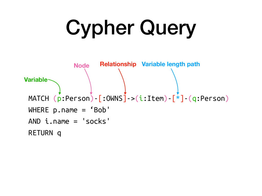 Cypher Query MATCH (p:Person)-[:OWNS]->(i:Item)...