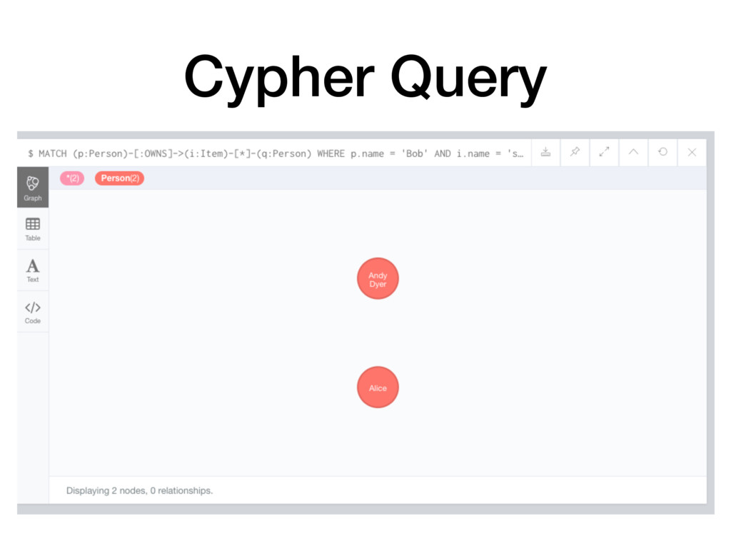 Cypher Query