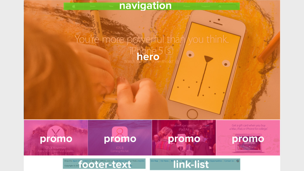 promo promo promo promo hero footer-text naviga...