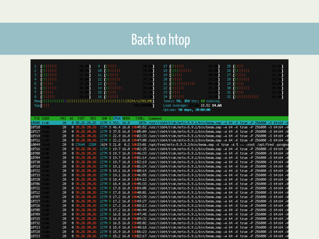 Back to htop