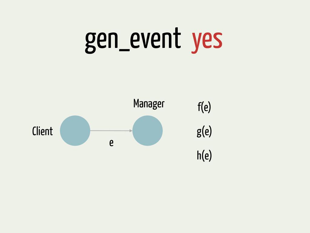 gen_event yes Manager Client f(e) g(e) h(e) e