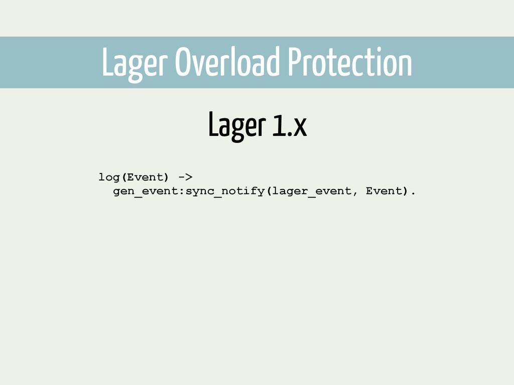 Lager Overload Protection log(Event) -> gen_eve...