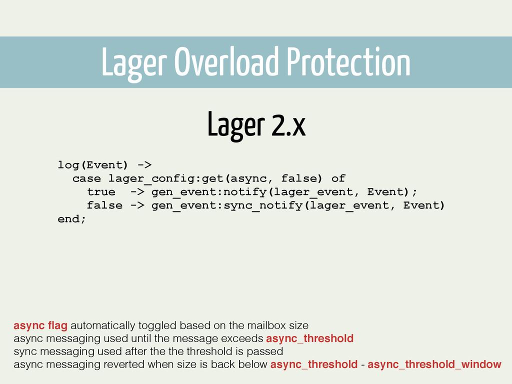 Lager Overload Protection log(Event) -> case la...