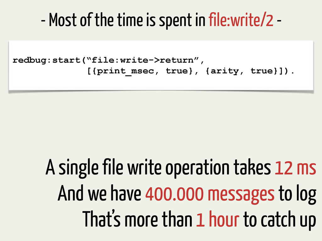A single file write operation takes 12 ms And w...