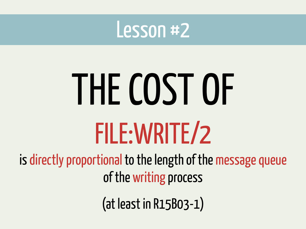 Lesson #2 THE COST OF FILE:WRITE/2 is directly ...