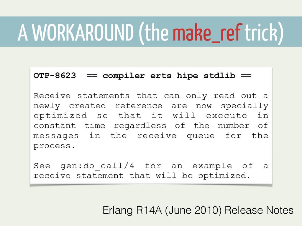 OTP-8623 == compiler erts hipe stdlib == ! Rece...