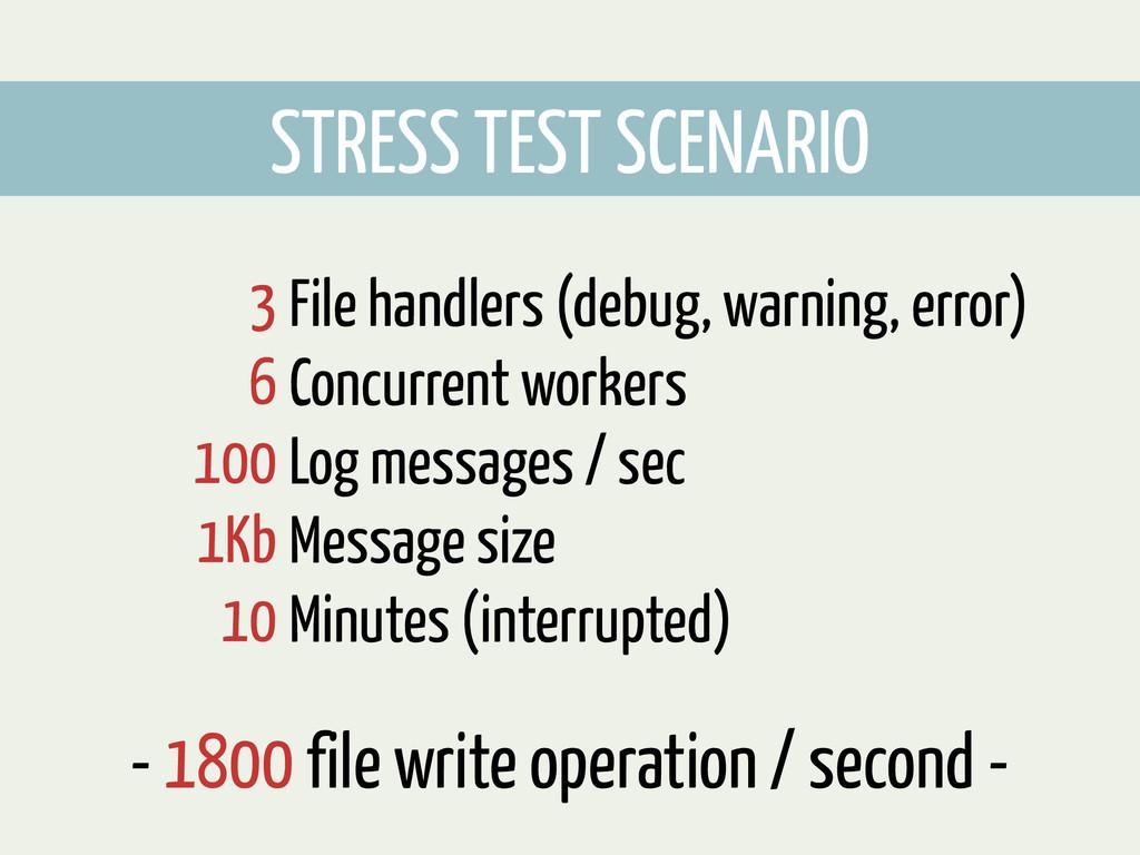 File handlers (debug, warning, error) Concurren...
