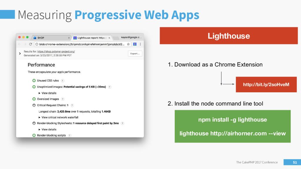 Measuring Progressive Web Apps The CakePHP 2017...