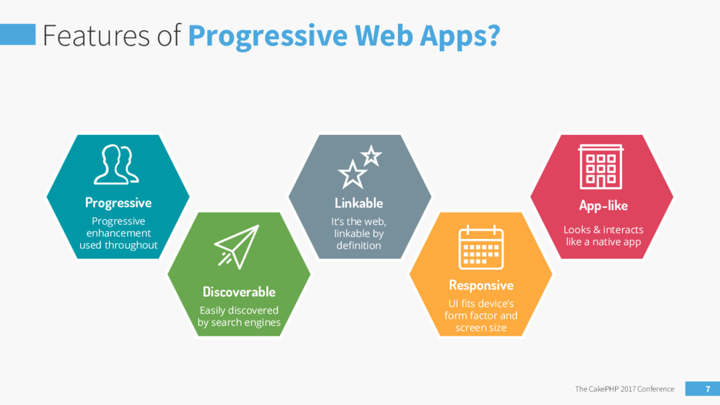 Features of Progressive Web Apps? The CakePHP 2...