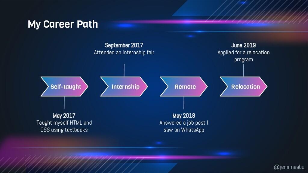 My Career Path Internship Relocation Remote May...