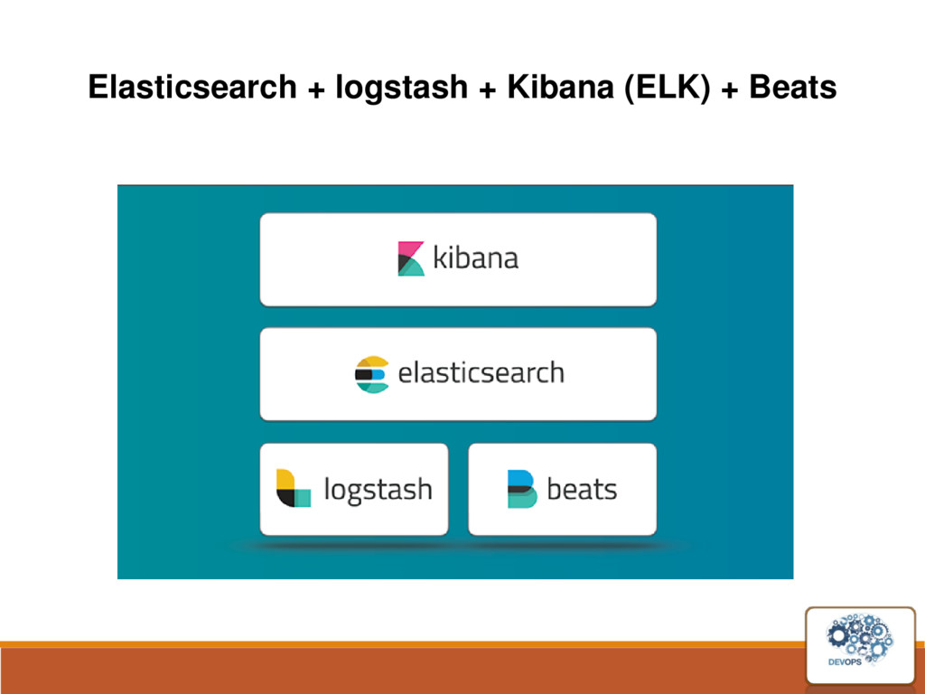 Elasticsearch + logstash + Kibana (ELK) + Beats