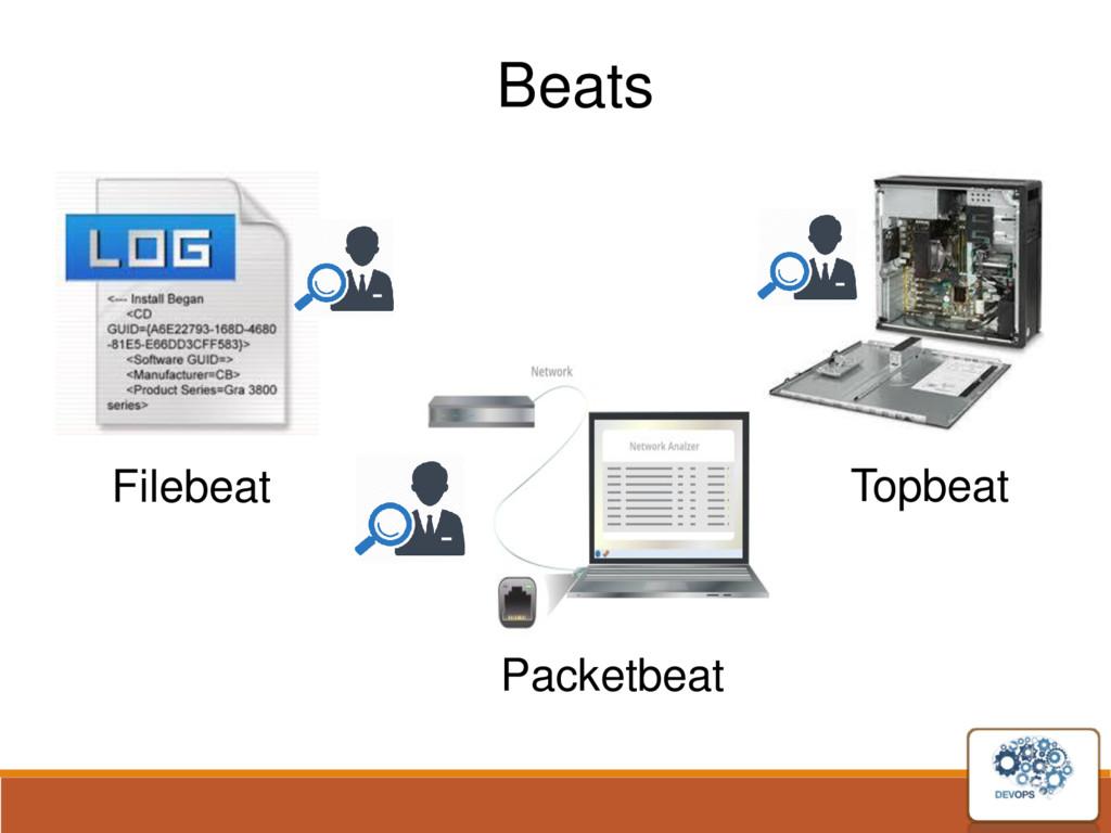 Beats Topbeat Packetbeat Filebeat