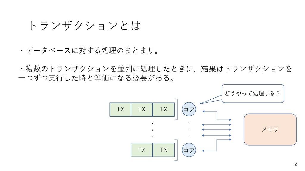 トランザクションとは ・データベースに対する処理のまとまり。 ・複数のトランザクションを並列に...