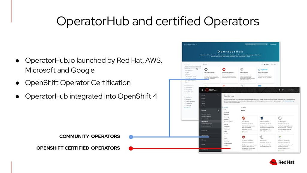 ● OperatorHub.io launched by Red Hat, AWS, Micr...