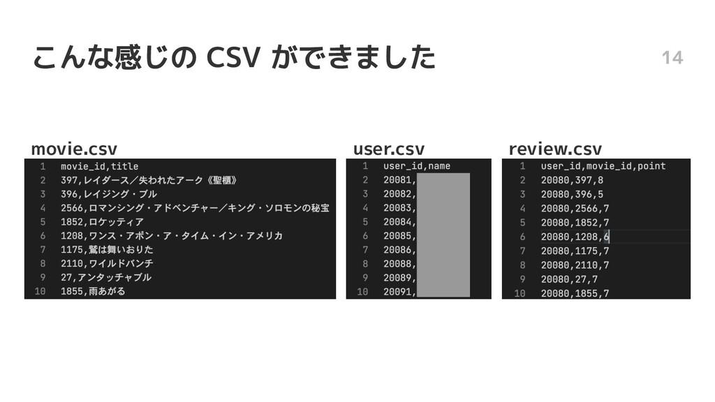 こんな感じの CSV ができました 14 movie.csv user.csv review....