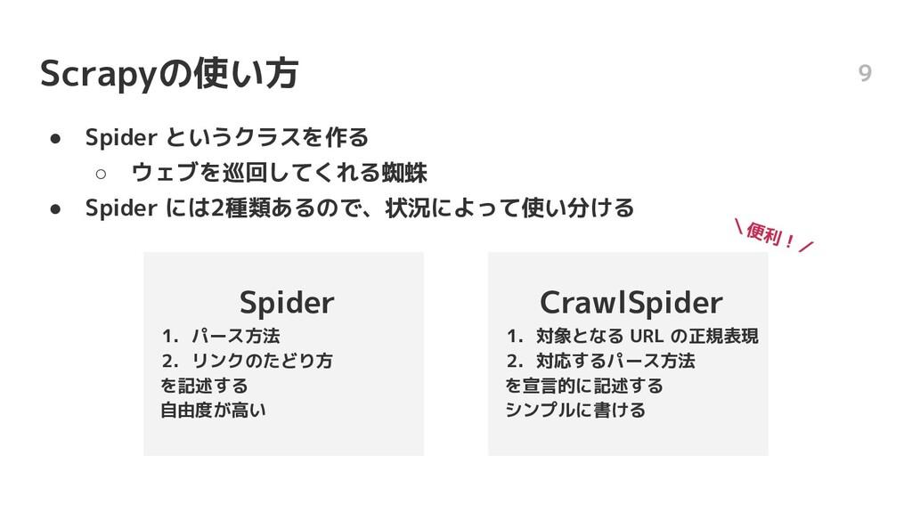 Scrapyの使い方 ● Spider というクラスを作る ○ ウェブを巡回してくれる蜘蛛 ●...