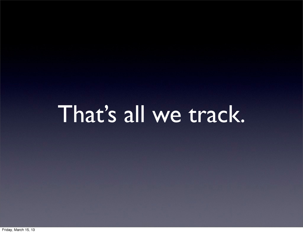 That's all we track. Friday, March 15, 13