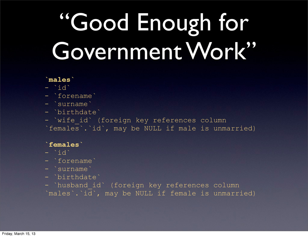 """""""Good Enough for Government Work"""" `males` - `id..."""