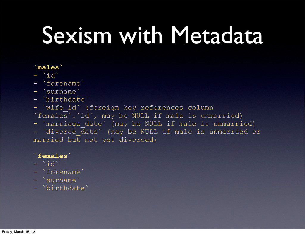 Sexism with Metadata `males` - `id` - `forename...