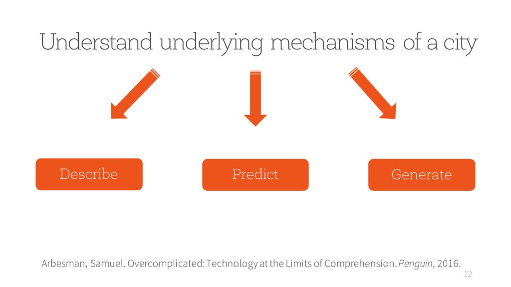 Understand underlying mechanisms of a city 12 A...